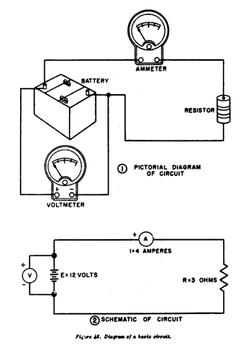 basic_electronics
